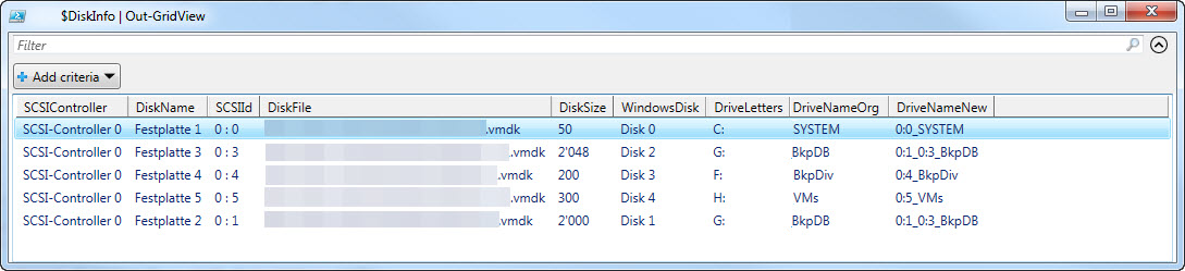 how to get the correct Virtual Disk for a VMware vm